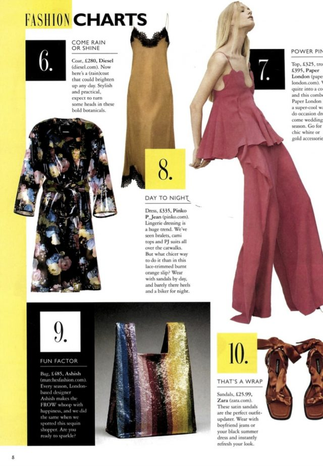 SS17 Scala Top & Arizona Trousers are featured on Grazia UK